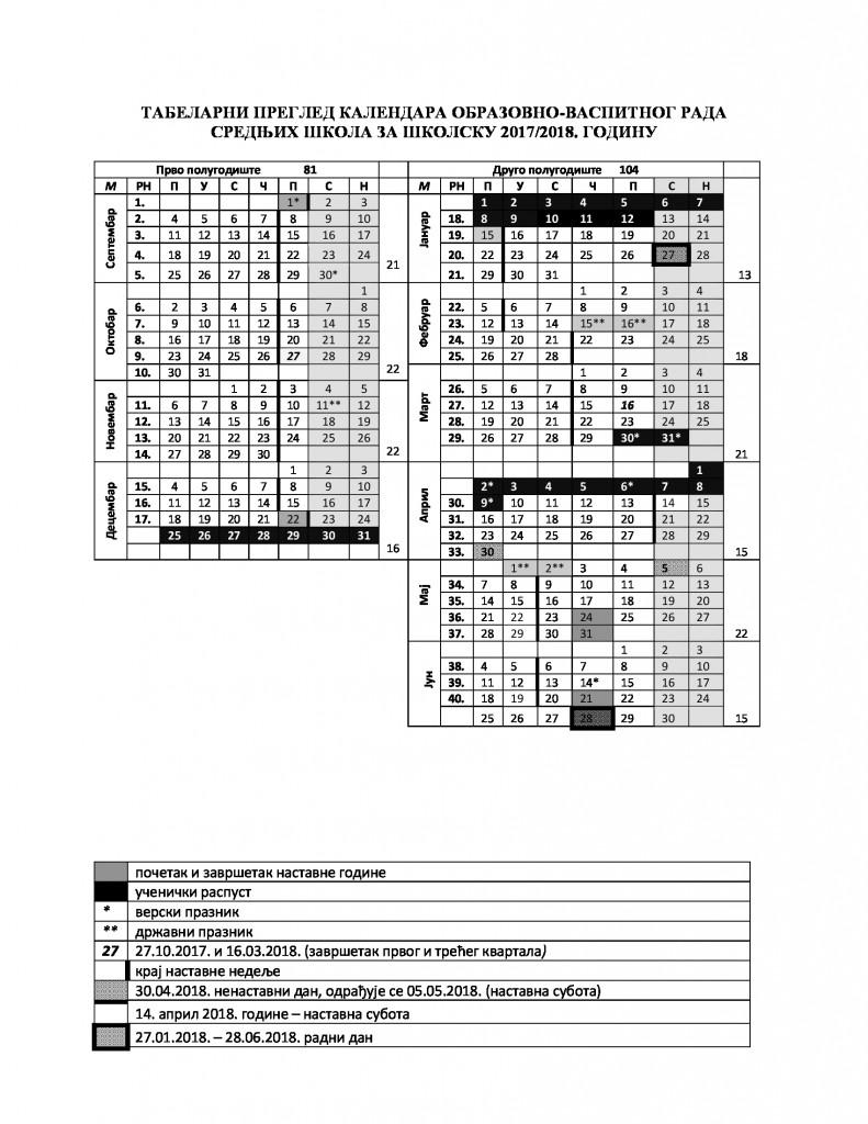 Izmene skolskog kalendara